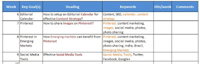 EditorialCalendar How to setup an Editorial Calendar for effective Content Strategy?