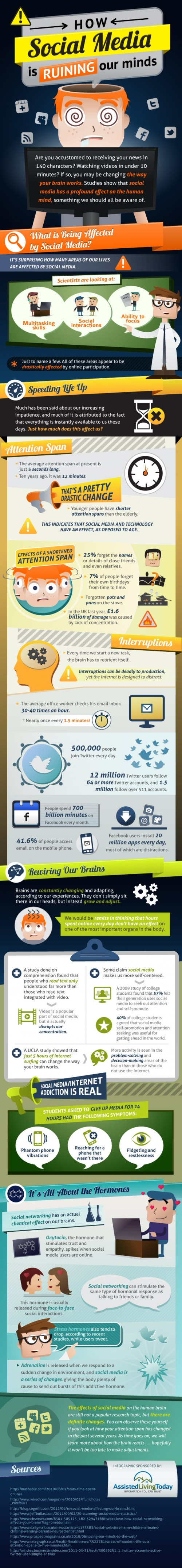 Social Media Minds How Social Media is Ruining Our Minds   Infographic