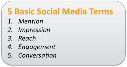 Social Media Terms 5 Basic Social Media Terms You Should Know
