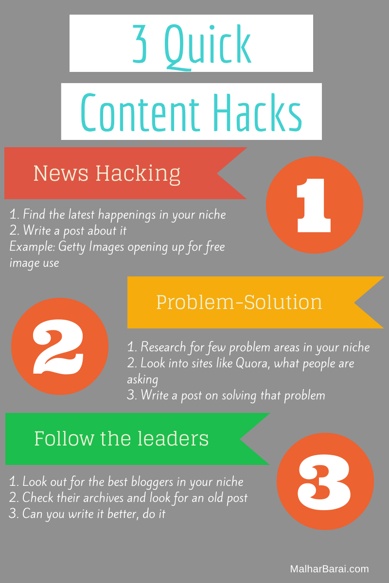 3 Content Hack Ideas
