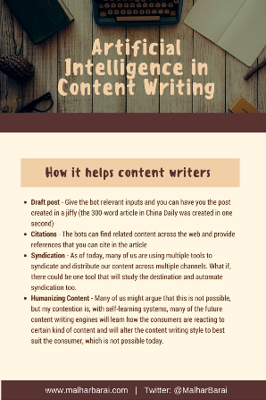 Artificial Intelligence for content writers